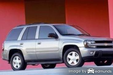 Insurance quote for Chevy TrailBlazer in Lincoln