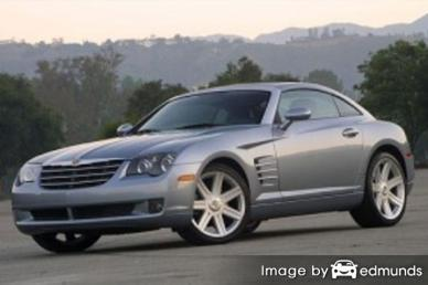 Insurance for Chrysler Crossfire